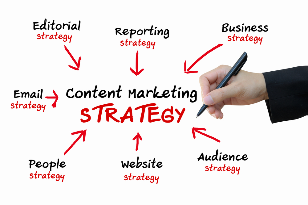 Key Factors to Improve Content Marketing Strategy